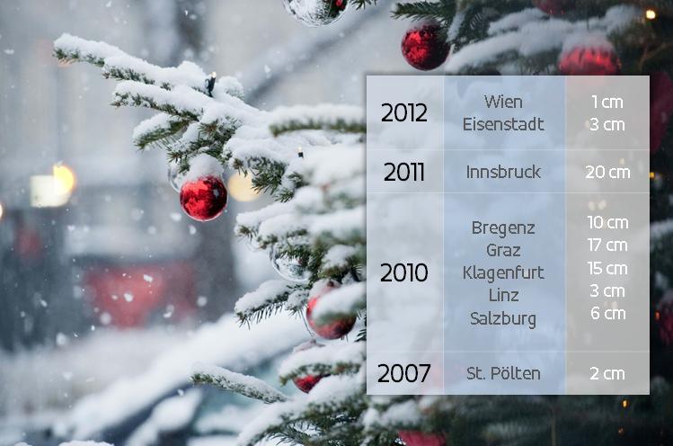 2019 Weiße Weihnachten.Der Mythos Von Weißen Weihnachten Wetterblog At